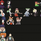 Pokemon: Rivale Tier List