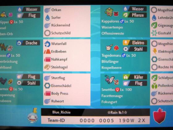 """Teamübersicht VGC20 """"Regenteam Numero Uno"""""""