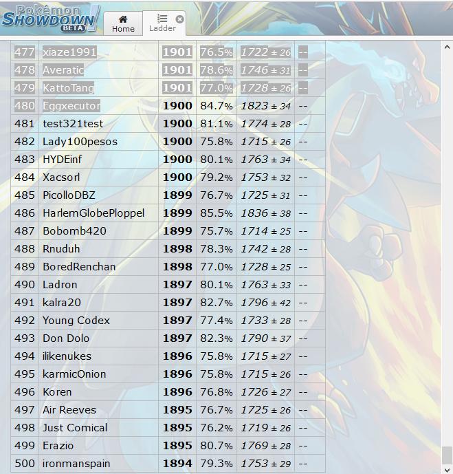 Random Battle Top 500