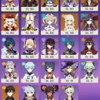 M1 Charaktere aktualisiert