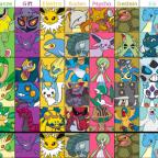 Kaz' Lieblings-Pokémon