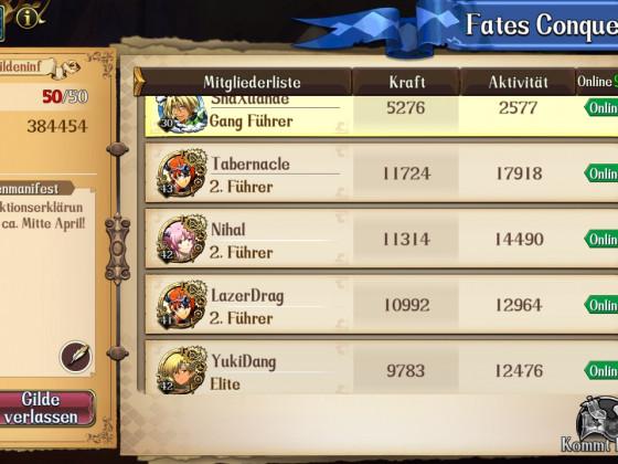 Aktuelle Anzahl an Mitglieder in Fates Conquerors auf Server Dalsis (LM)
