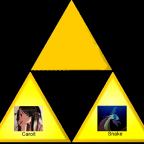 Der TriforceFreundeskreis