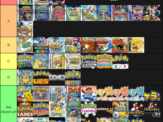 Pokemon Spin Off Tierlist